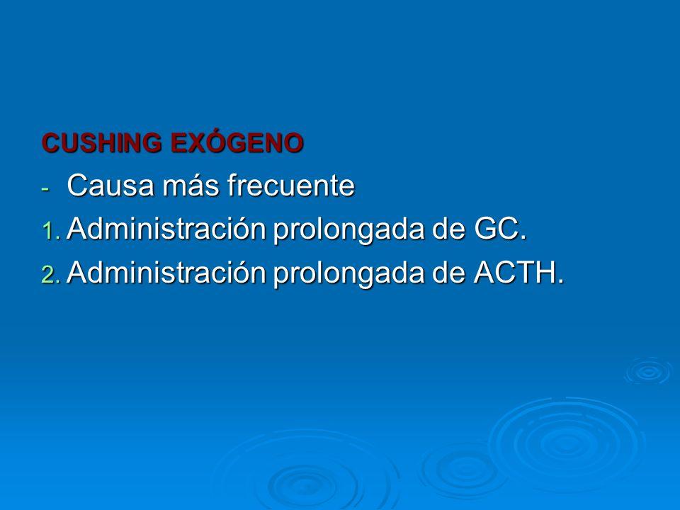 Administración prolongada de GC. Administración prolongada de ACTH.