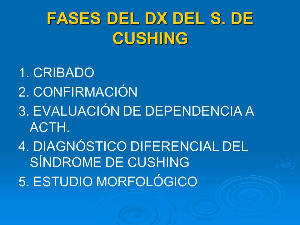 FASES DEL DX DEL S. DE CUSHING