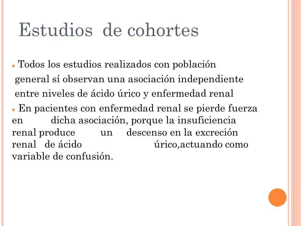 Estudios de cohortes Todos los estudios realizados con población