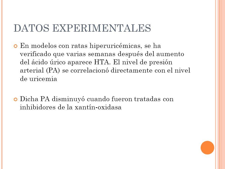 DATOS EXPERIMENTALES
