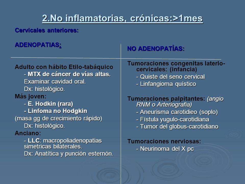 2.No inflamatorias, crónicas:>1mes