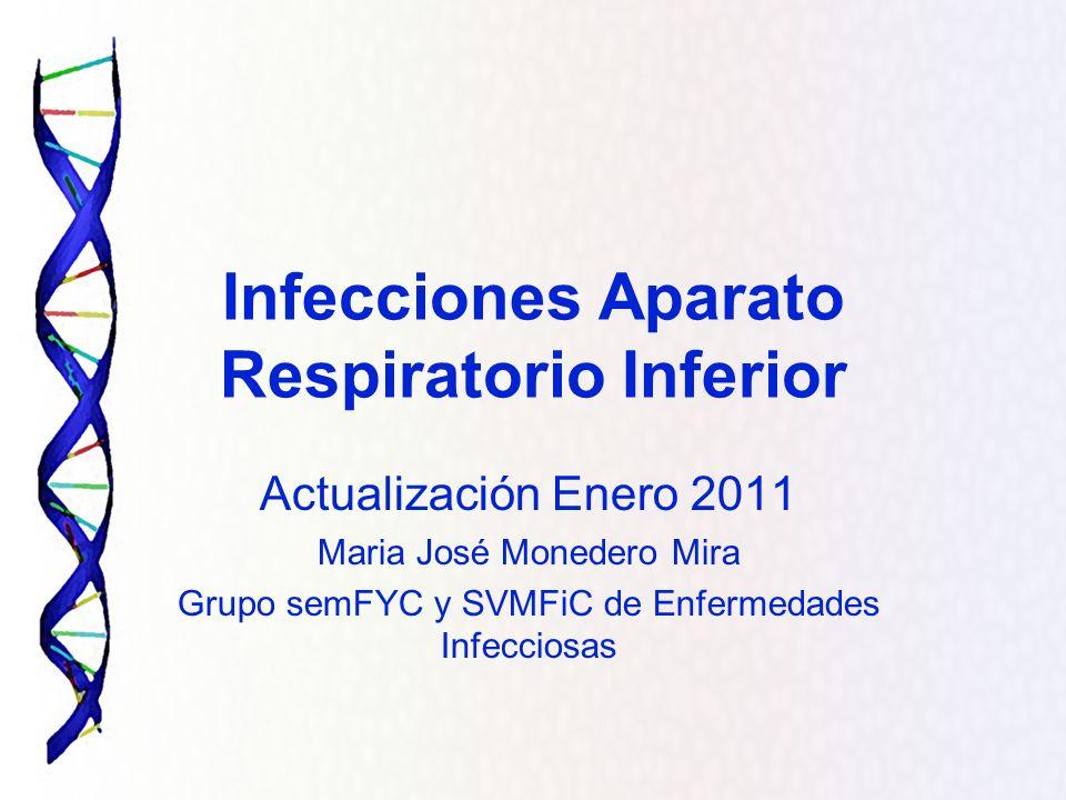 Infecciones Aparato Respiratorio Inferior