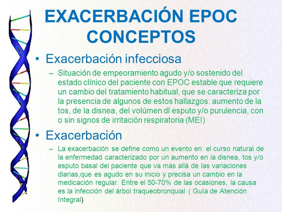 EXACERBACIÓN EPOC CONCEPTOS