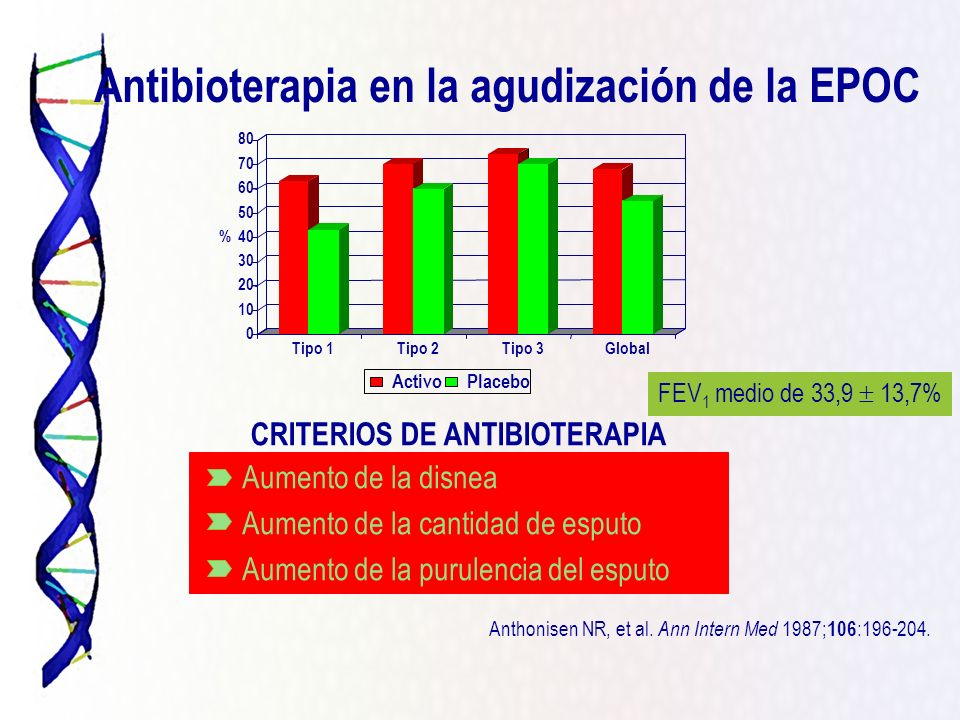Antibioterapia en la agudización de la EPOC