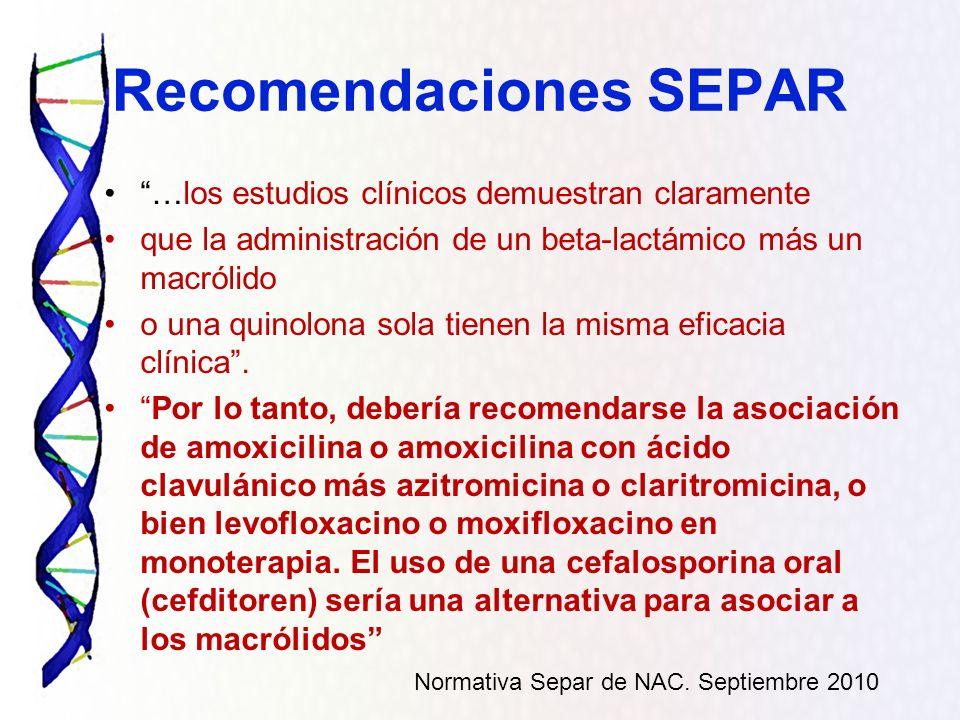 Recomendaciones SEPAR