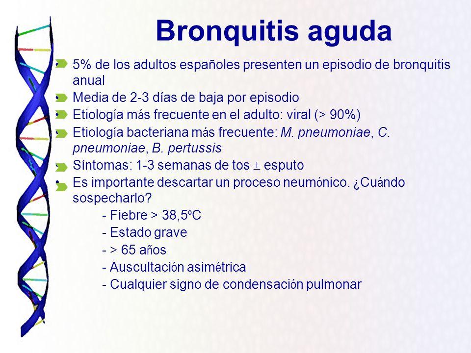 Bronquitis aguda 5% de los adultos españoles presenten un episodio de bronquitis anual. Media de 2-3 días de baja por episodio.