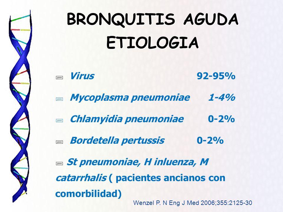 BRONQUITIS AGUDA ETIOLOGIA
