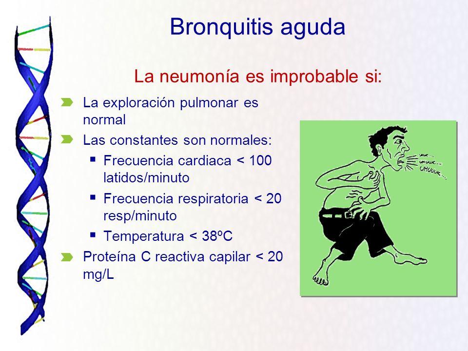 Bronquitis aguda La neumonía es improbable si: