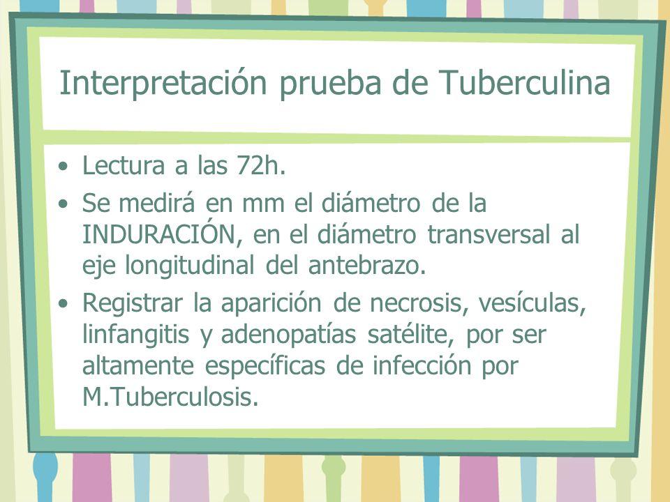 Interpretación prueba de Tuberculina