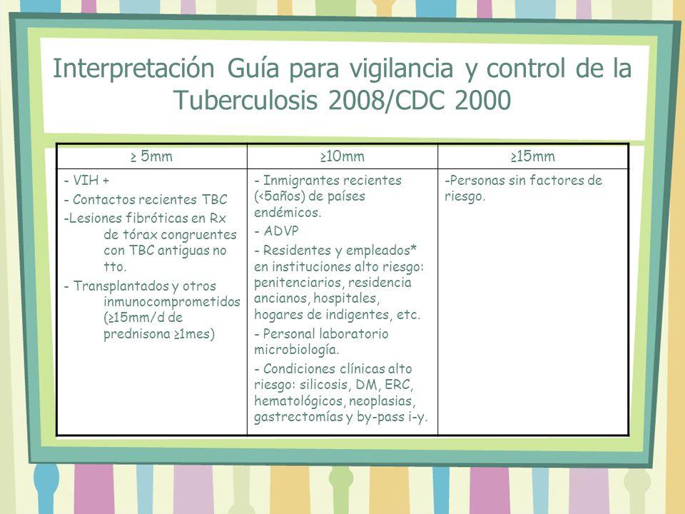 Interpretación Guía para vigilancia y control de la Tuberculosis 2008/CDC 2000