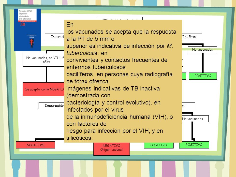 En los vacunados se acepta que la respuesta a la PT de 5 mm o. superior es indicativa de infección por M. tuberculosis: en.