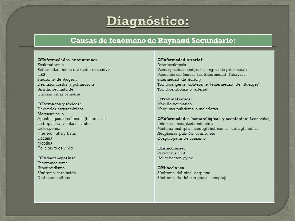 Causas de fenómeno de Raynaud Secundario: