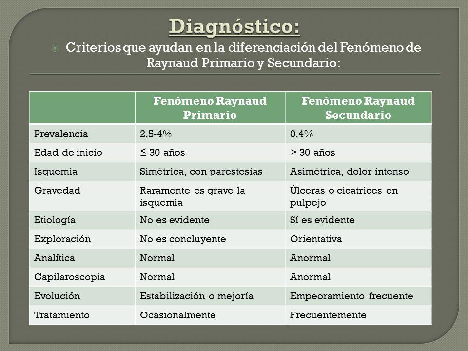Fenómeno Raynaud Primario Fenómeno Raynaud Secundario
