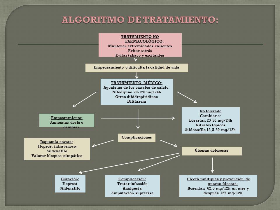 ALGORITMO DE TRATAMIENTO: