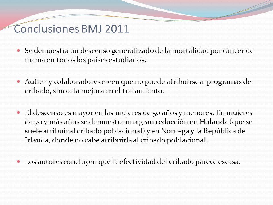 Conclusiones BMJ 2011 Se demuestra un descenso generalizado de la mortalidad por cáncer de mama en todos los países estudiados.
