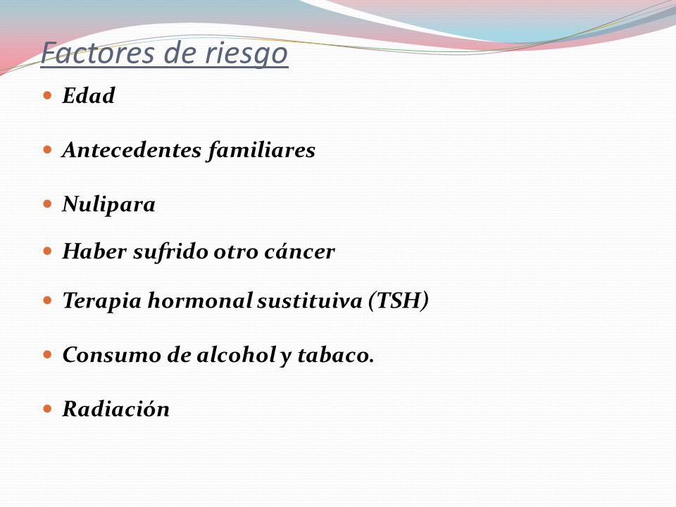 Factores de riesgo Edad Antecedentes familiares Nulipara