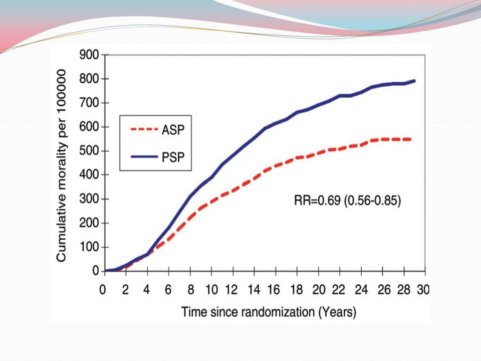 ASP = active study population PSP = passive study population RR = relative risk