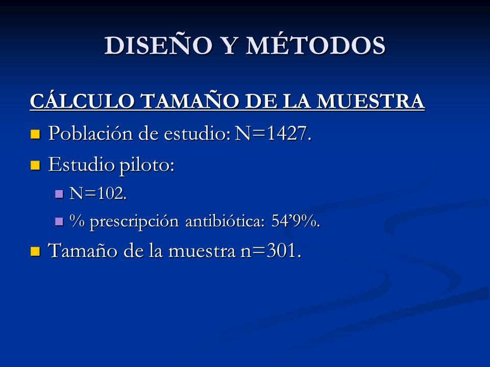 DISEÑO Y MÉTODOS CÁLCULO TAMAÑO DE LA MUESTRA