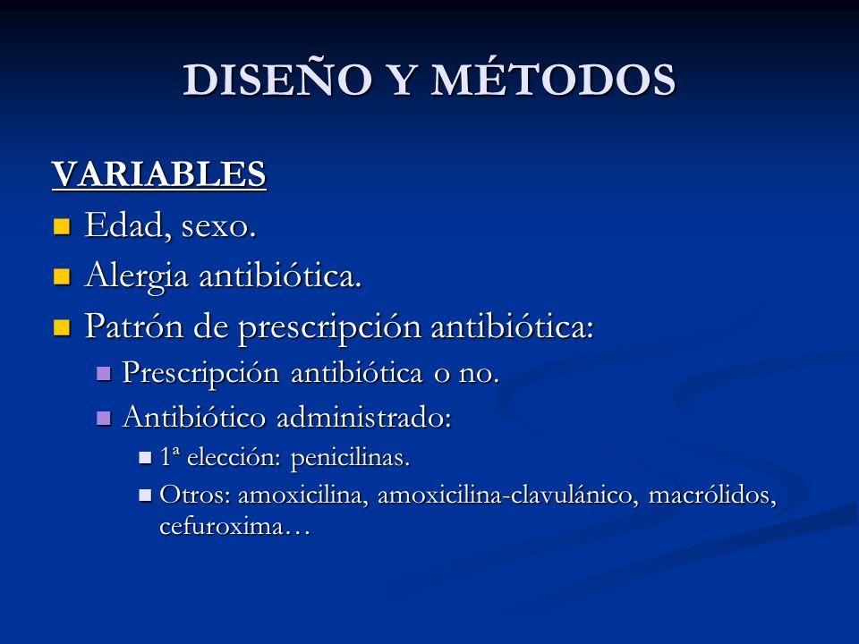 DISEÑO Y MÉTODOS VARIABLES Edad, sexo. Alergia antibiótica.
