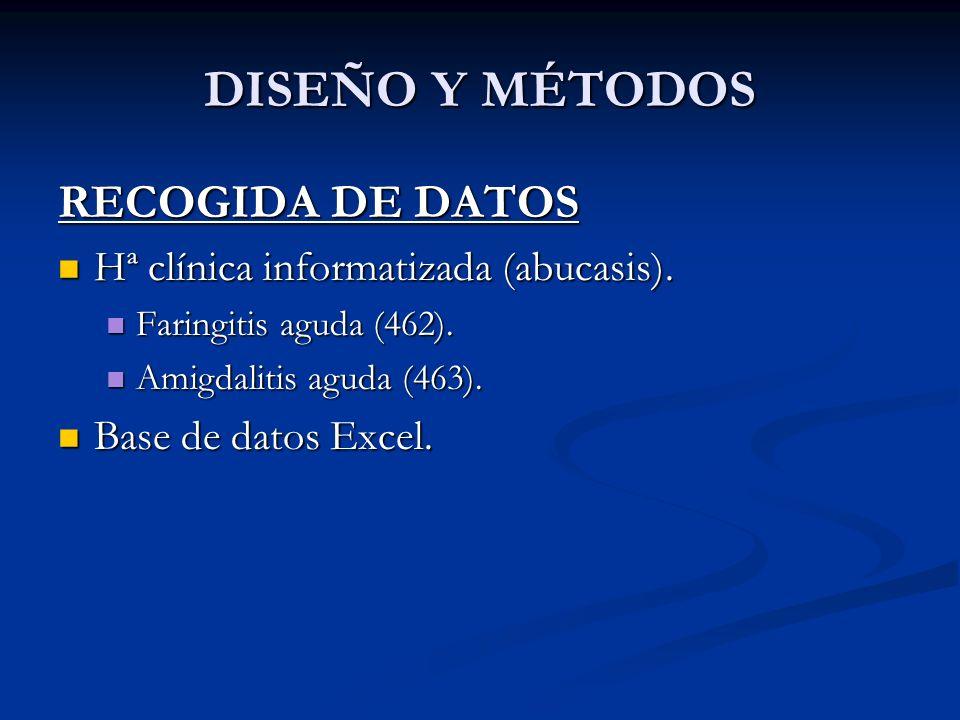 DISEÑO Y MÉTODOS RECOGIDA DE DATOS