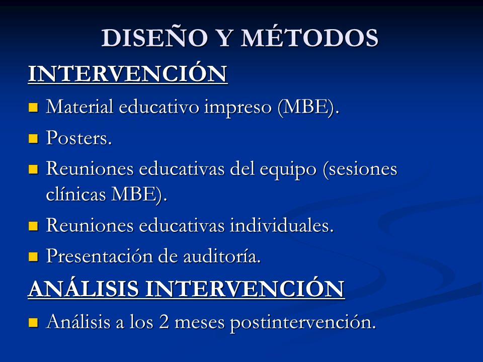DISEÑO Y MÉTODOS INTERVENCIÓN ANÁLISIS INTERVENCIÓN