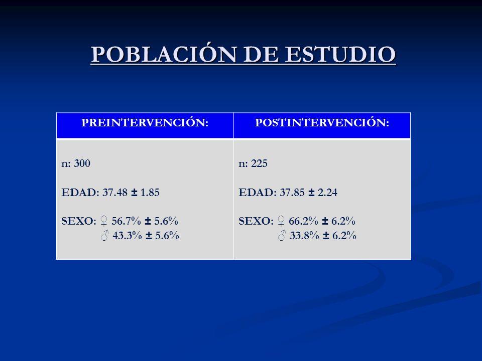 POBLACIÓN DE ESTUDIO PREINTERVENCIÓN: POSTINTERVENCIÓN: n: 300