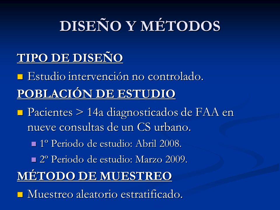 DISEÑO Y MÉTODOS TIPO DE DISEÑO Estudio intervención no controlado.