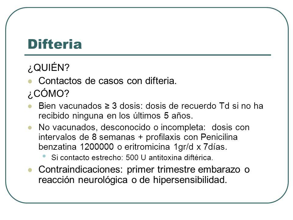 Difteria ¿QUIÉN Contactos de casos con difteria. ¿CÓMO