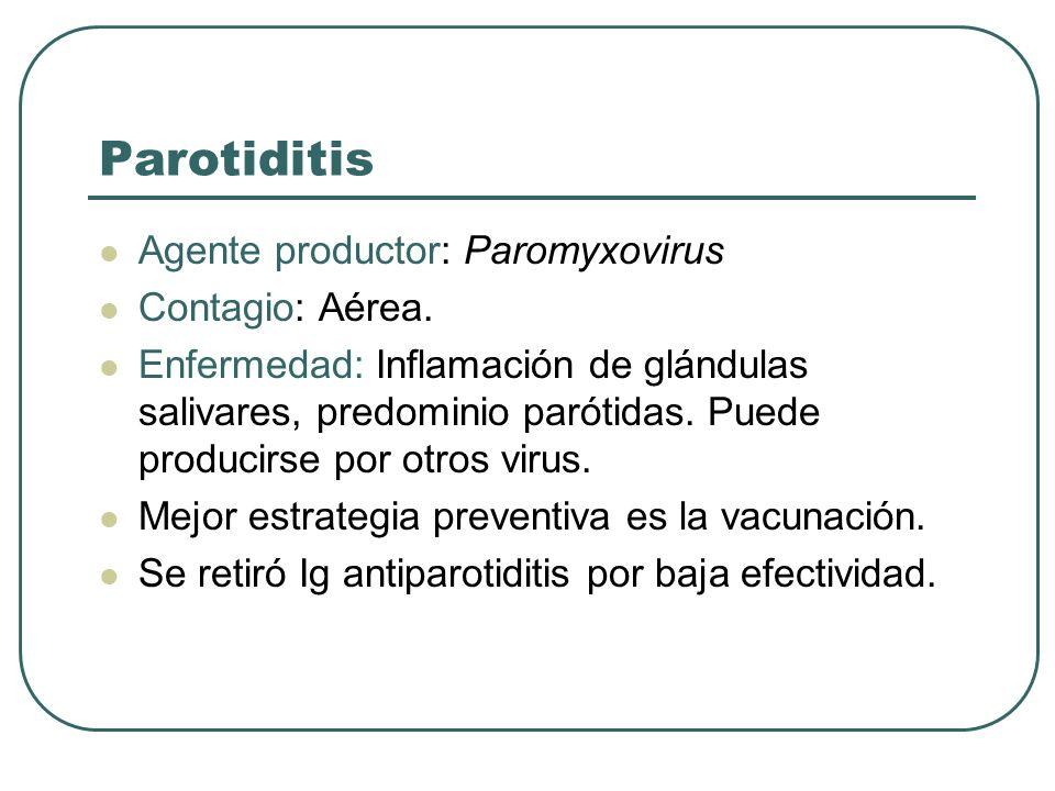 Parotiditis Agente productor: Paromyxovirus Contagio: Aérea.
