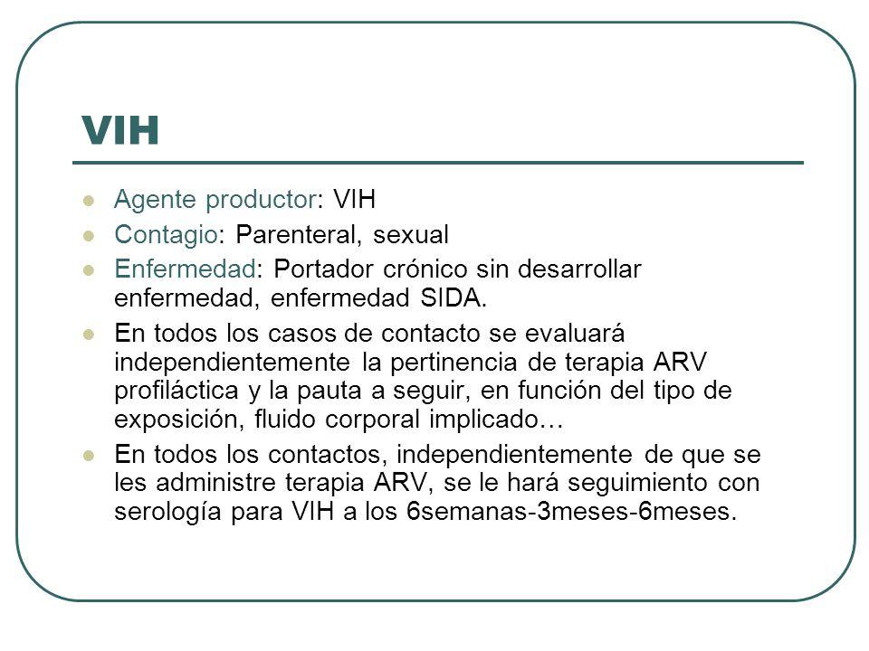 VIH Agente productor: VIH Contagio: Parenteral, sexual