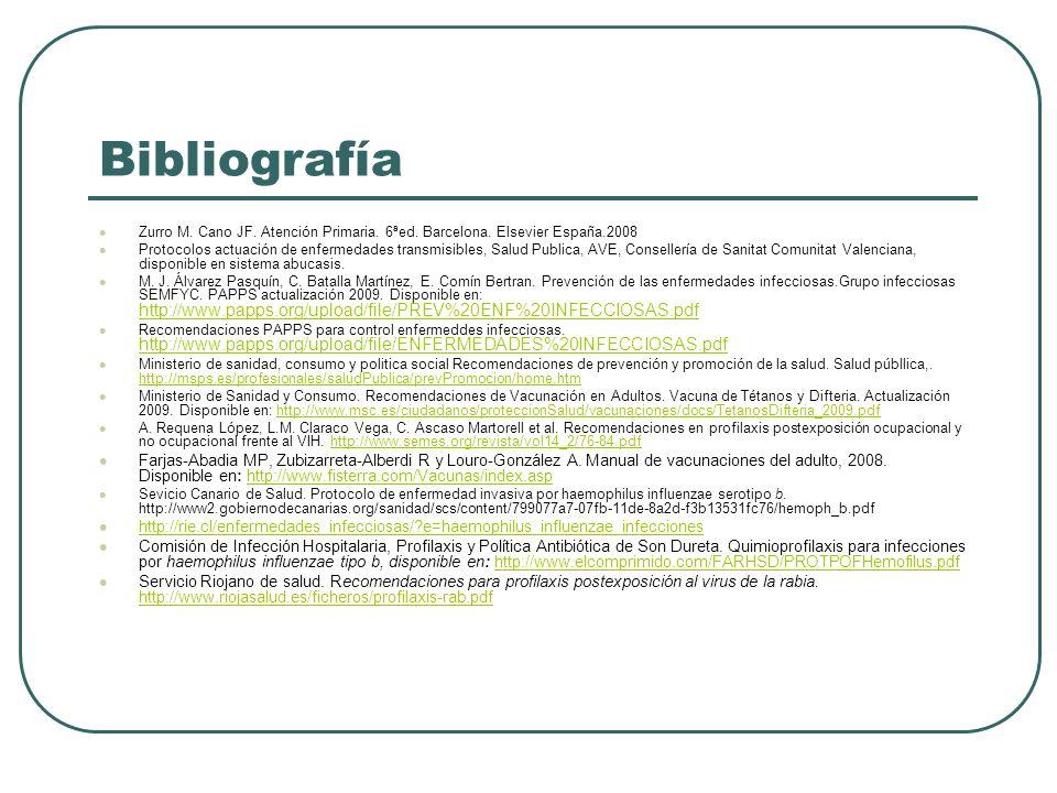 Bibliografía Zurro M. Cano JF. Atención Primaria. 6ªed. Barcelona. Elsevier España.2008.