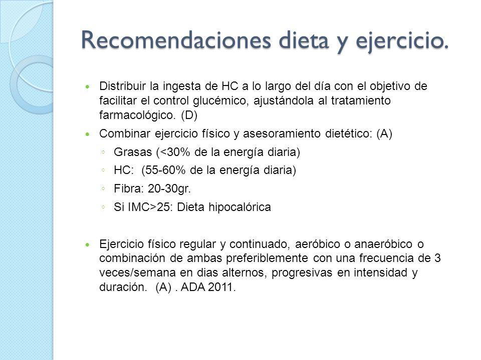 Recomendaciones dieta y ejercicio.