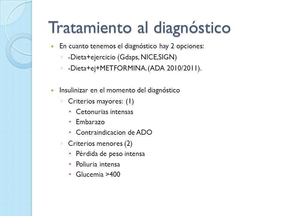 Tratamiento al diagnóstico