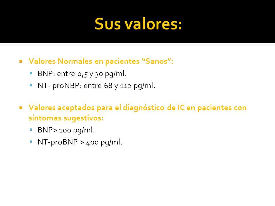 Sus valores: Valores Normales en pacientes Sanos :