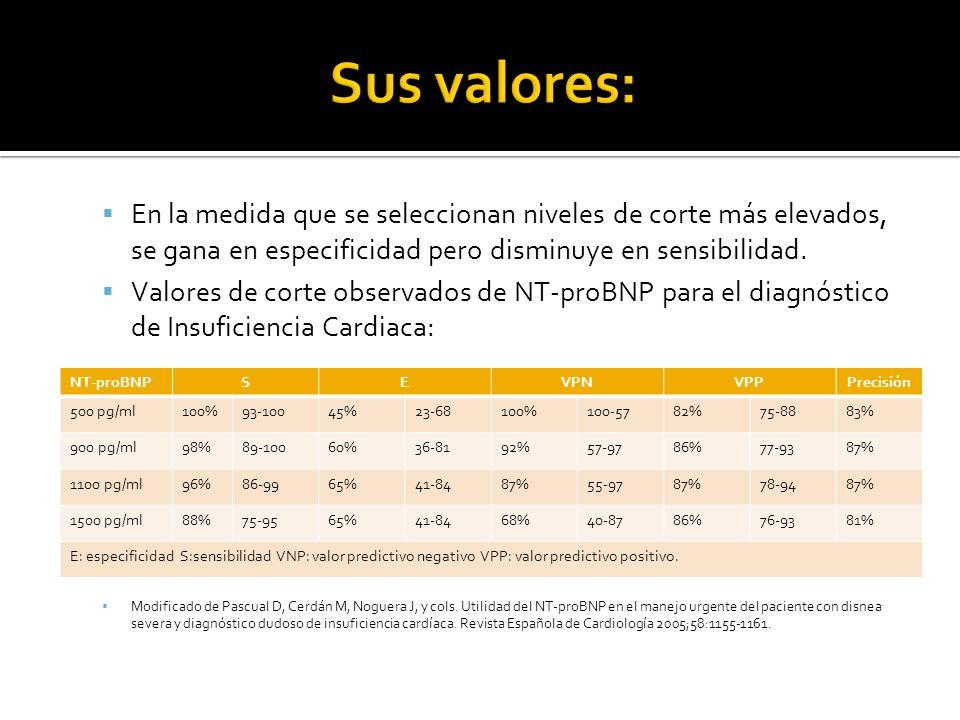 Sus valores:En la medida que se seleccionan niveles de corte más elevados, se gana en especificidad pero disminuye en sensibilidad.