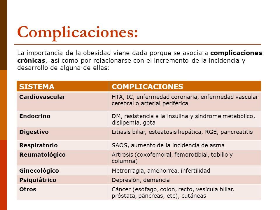 Complicaciones: SISTEMA COMPLICACIONES