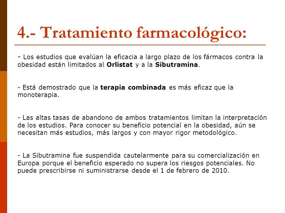 4.- Tratamiento farmacológico: