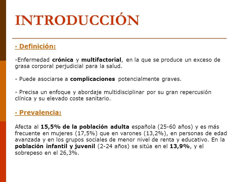 INTRODUCCIÓN · Definición: · Prevalencia: