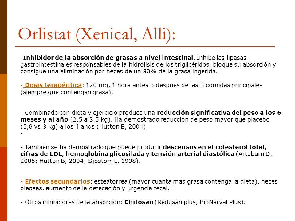 Orlistat (Xenical, Alli):