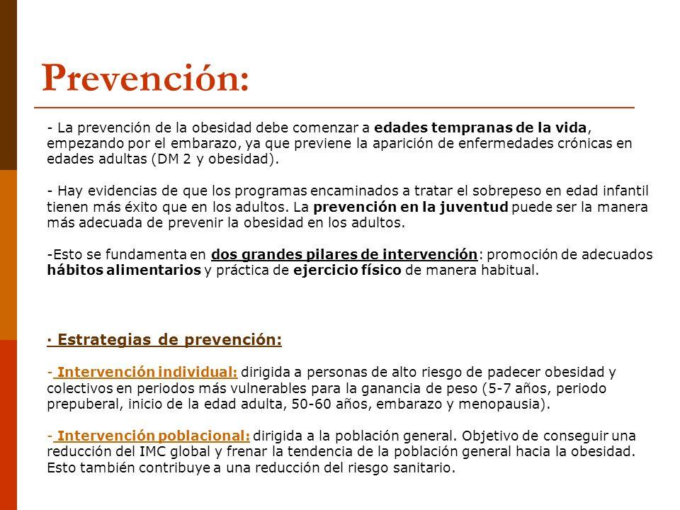 Prevención: · Estrategias de prevención: