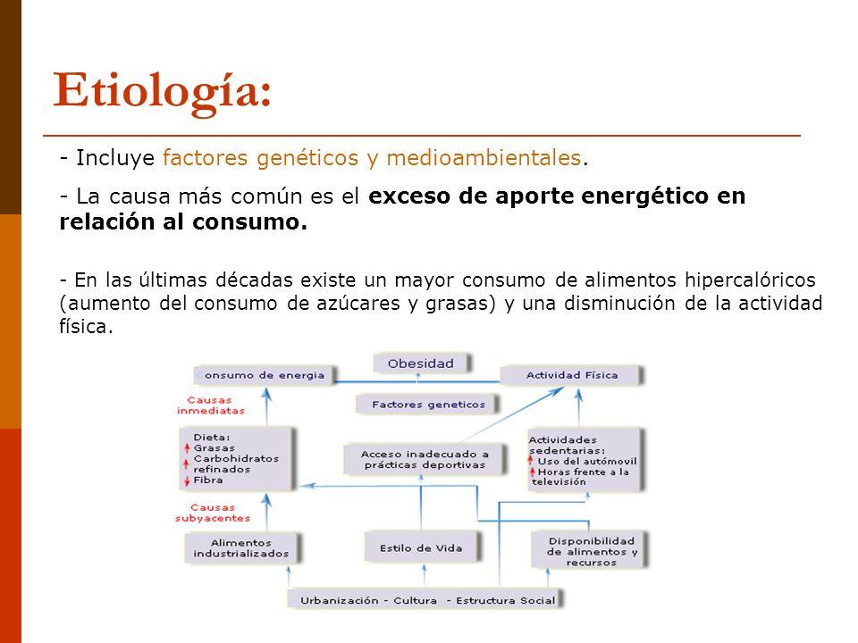 Etiología: Incluye factores genéticos y medioambientales.