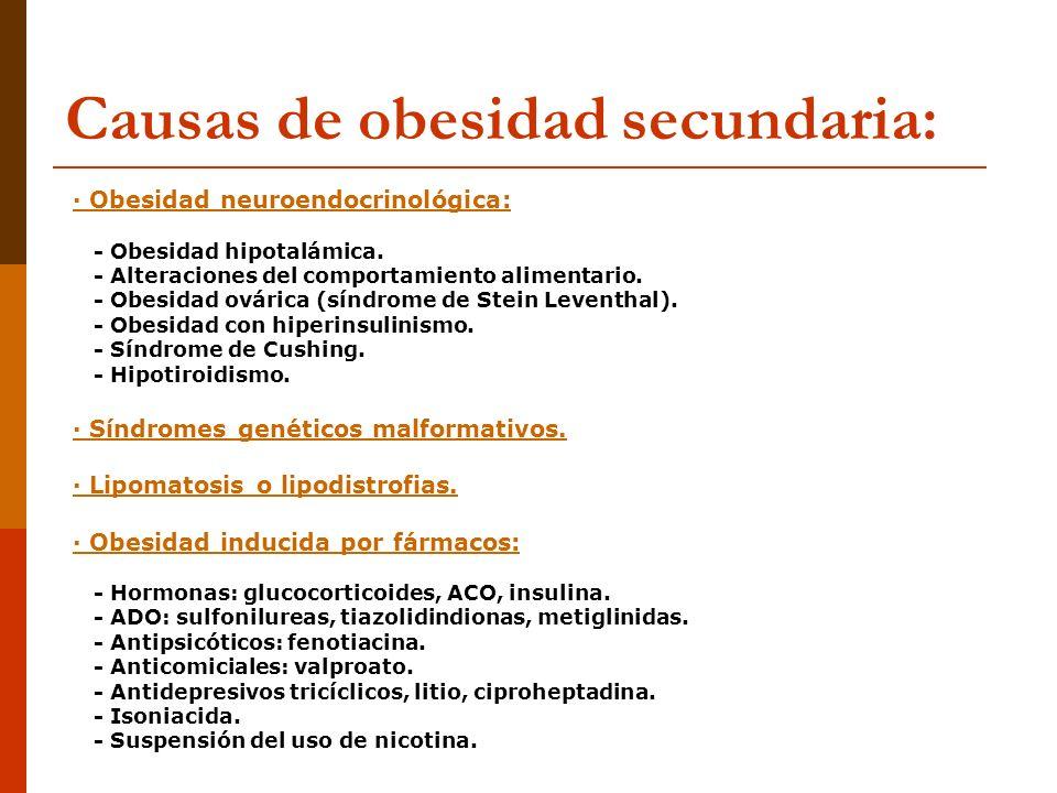 Causas de obesidad secundaria: