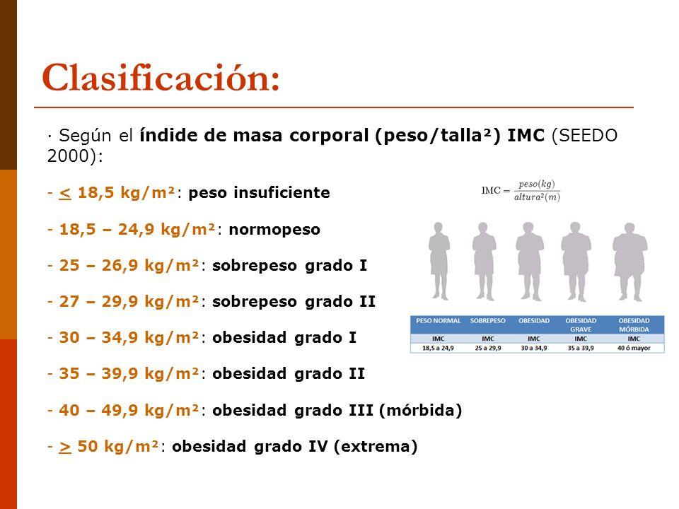 Clasificación: · Según el índide de masa corporal (peso/talla²) IMC (SEEDO 2000): < 18,5 kg/m²: peso insuficiente.