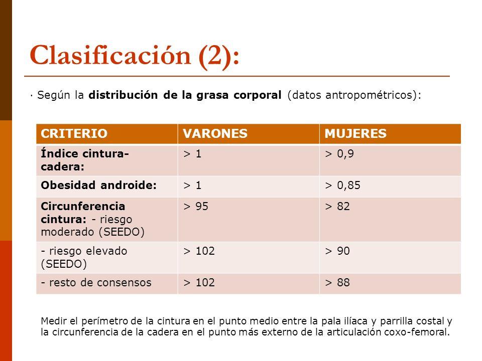 Clasificación (2): CRITERIO VARONES MUJERES