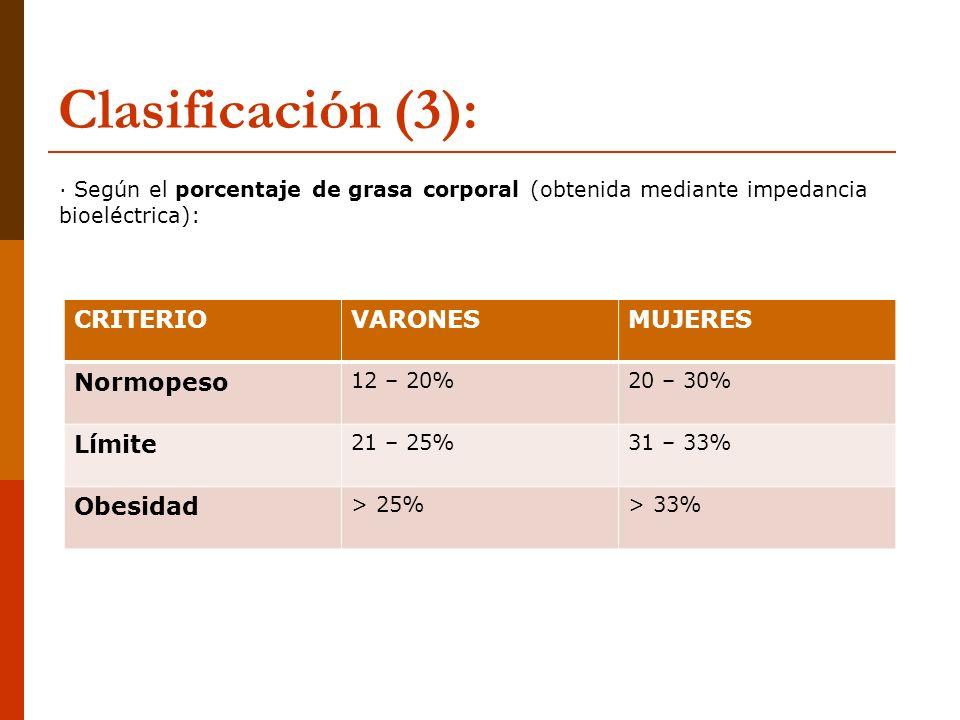Clasificación (3): CRITERIO VARONES MUJERES Normopeso Límite Obesidad