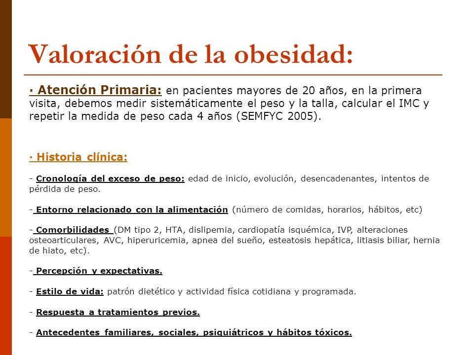 Valoración de la obesidad: