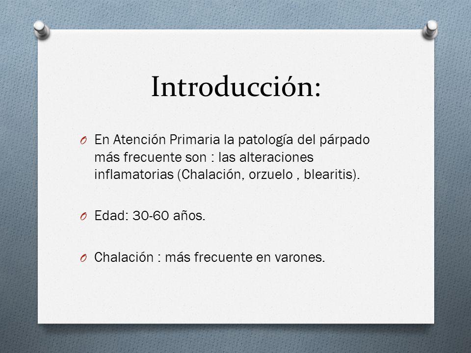 Introducción: En Atención Primaria la patología del párpado más frecuente son : las alteraciones inflamatorias (Chalación, orzuelo , blearitis).