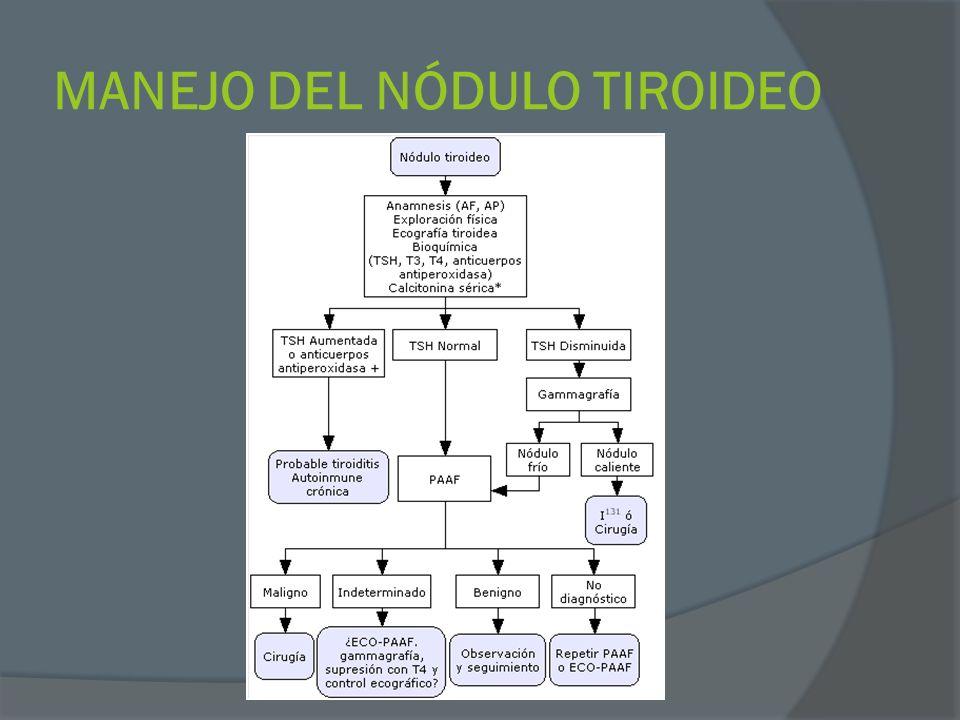 MANEJO DEL NÓDULO TIROIDEO