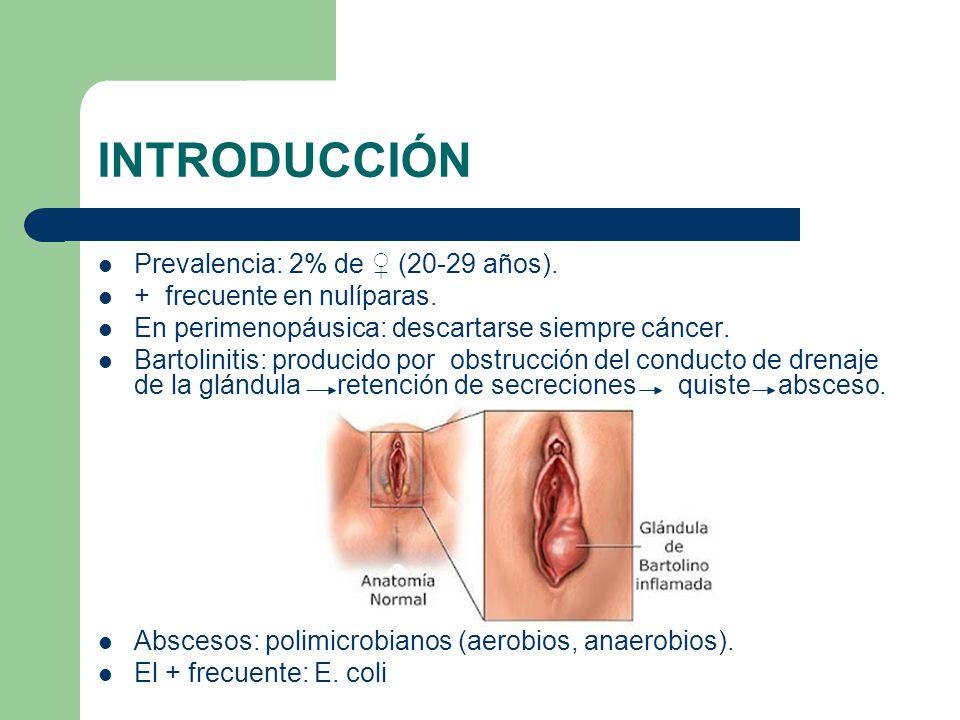INTRODUCCIÓN Prevalencia: 2% de ♀ (20-29 años).