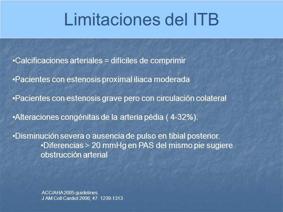 Limitaciones del ITB Calcificaciones arteriales = difíciles de comprimir. Pacientes con estenosis proximal iliaca moderada.